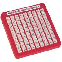 Math Keyboard - Multiplication