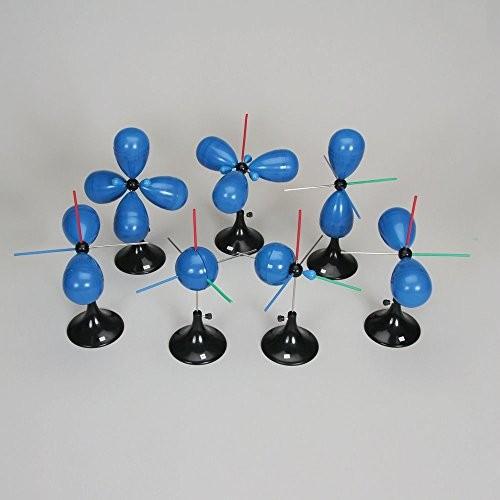 Molecular Orbital Set