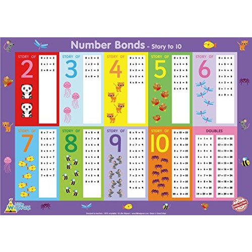 Little Wigwam Number Bonds Story to 10 Chart – No Tear Guarantee Educational Poster 60 x 42cm 24 17 inches