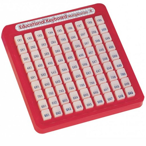 Math Keyboard – Multiplication