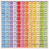 Multiplication Times Table Tray 144 pc Wooden Puzzle