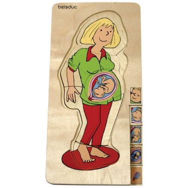 Mother Human Body Learning Puzzle